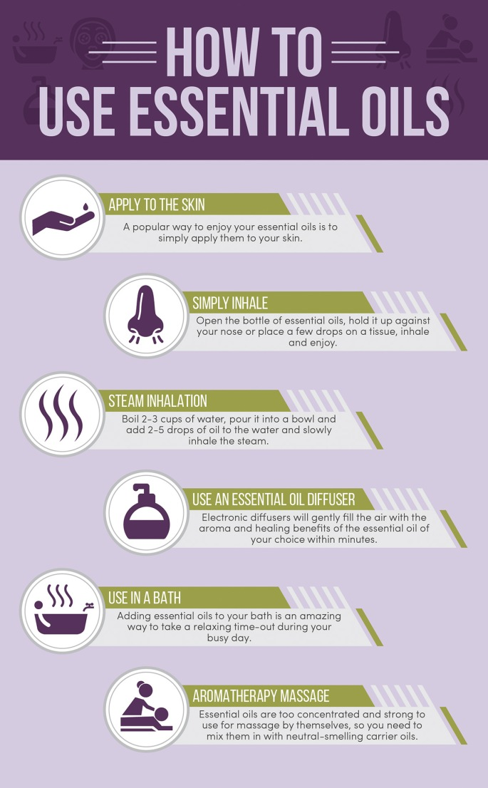 how-to-use-essential-oils-infographic